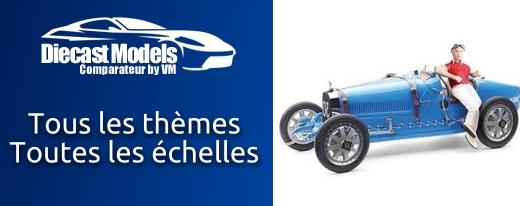 La voitures miniatures par thèmes et par échelles